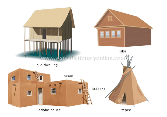 traditional houses [2]
