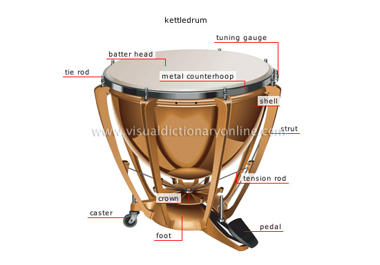 percussion instruments [3]