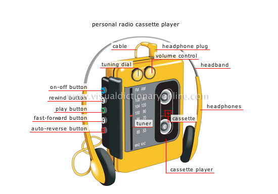 portable sound systems [3]