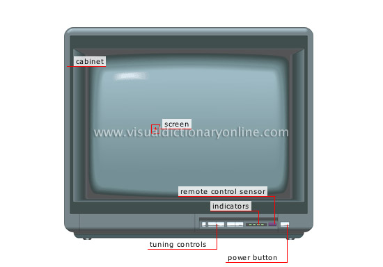 cathod ray tube (CRT) television