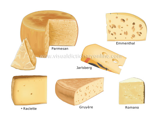 pressed cheeses