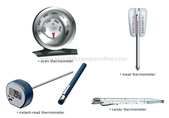 Food Kitchen Kitchen Kitchen Utensils For Measuring 2 Image Visual Dictionary Online