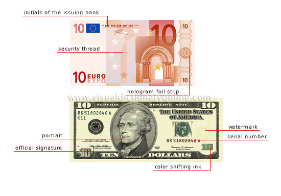 banknote: front