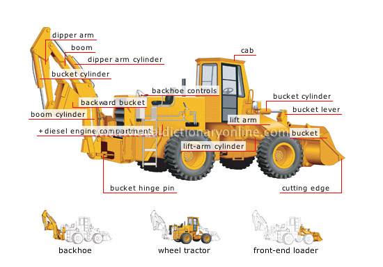 Tractor Parts Names : Transport machinery heavy wheel loader
