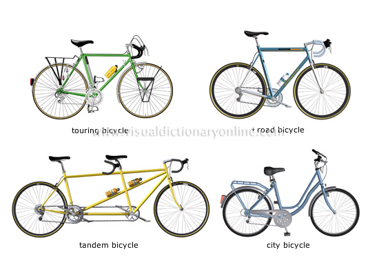 examples of bicycles [2]