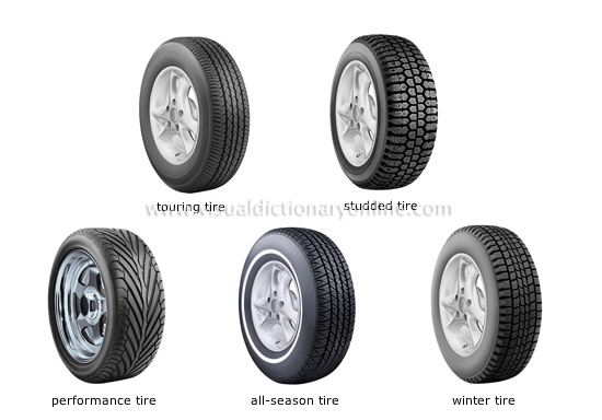 examples of tires