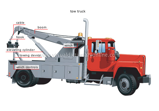 examples of trucks [3]